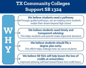 TX Community Colleges Support SB 1324